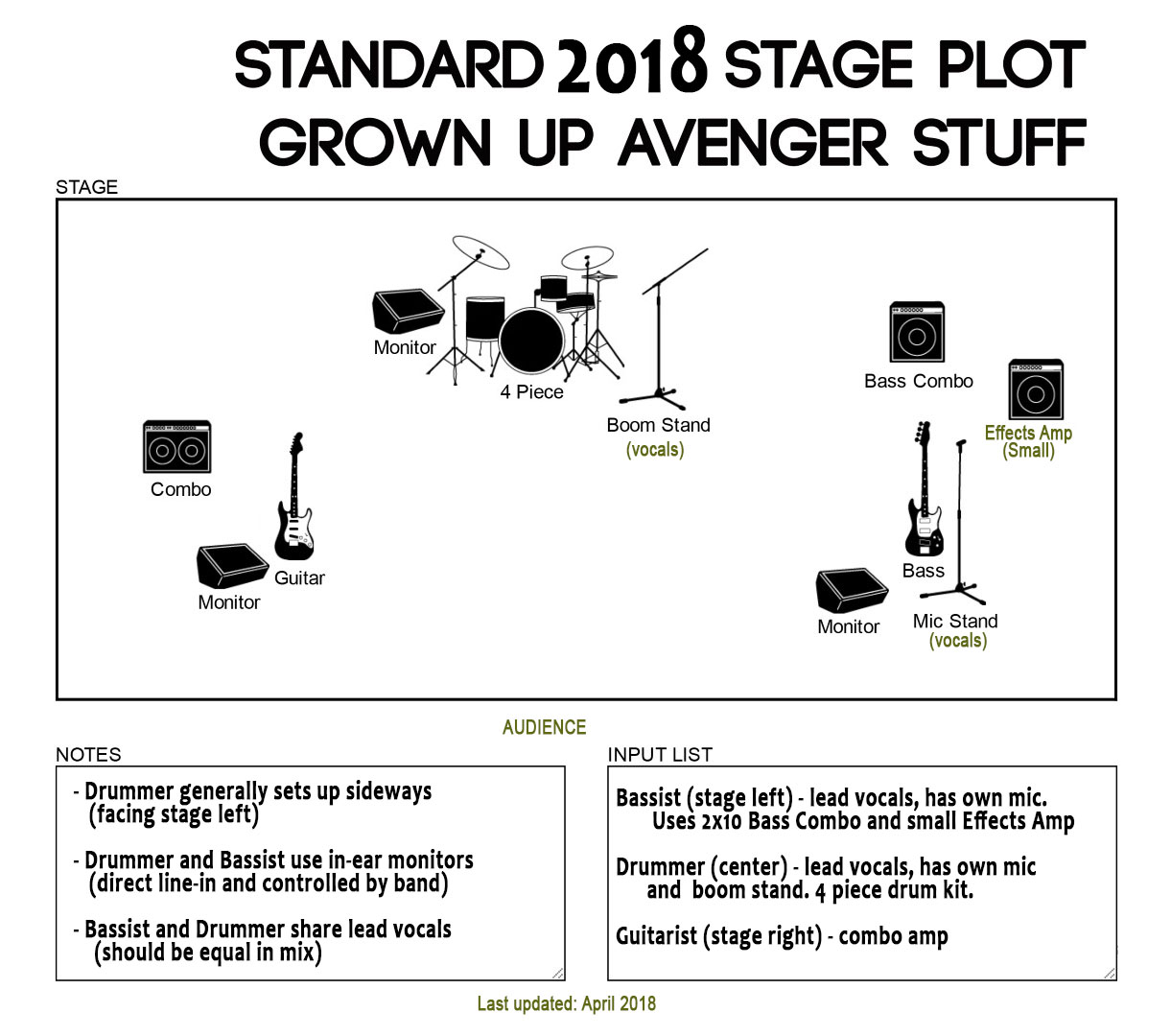 Stage Up grown up avenger stuff stage plot